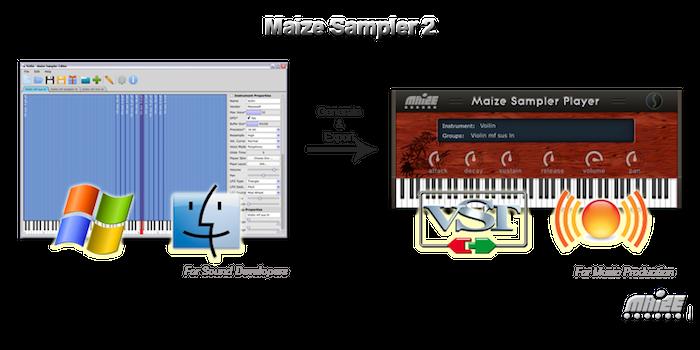 Maize Soft Maize Sampler 2 v2.4.2 (WIN-OSX)