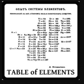 Sound Dust Table Of Elements For SPECTRASONICS OMNISPHERE 2